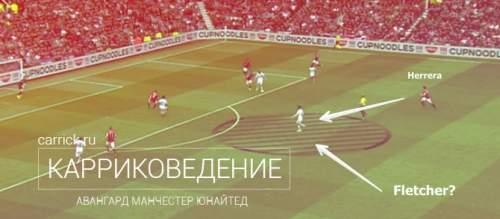 Разбор пропущенных голов в матче «МЮ» – «Суонси»