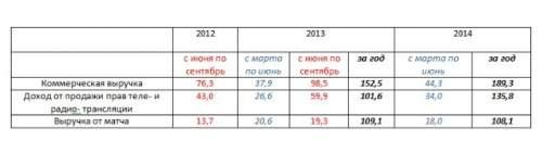 http://i049.radikal.ru/1409/0f/d7e91b4ef605.jpg