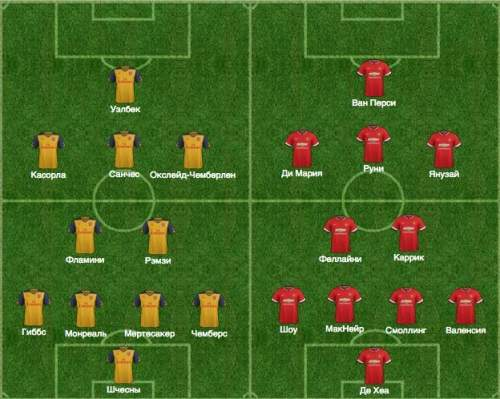 arsenal-united-lineups