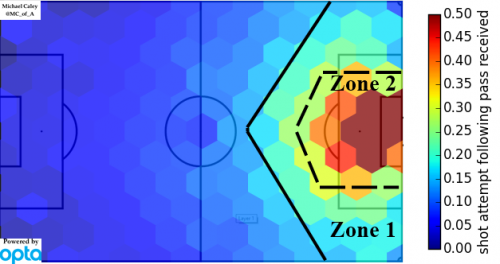 pass_map_received_zones.0
