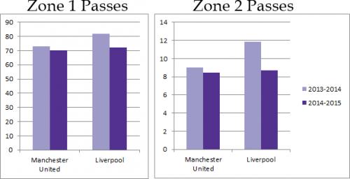 zones_passes.0