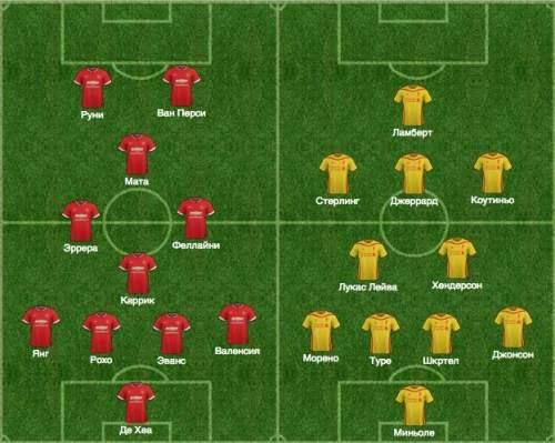 united-lfc-lineups